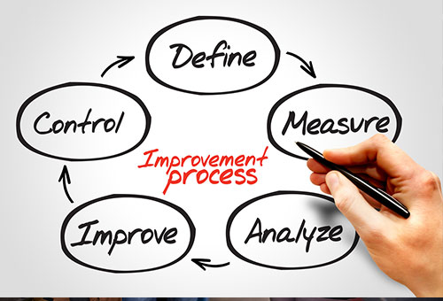 Continuous Improvement Basics for Office